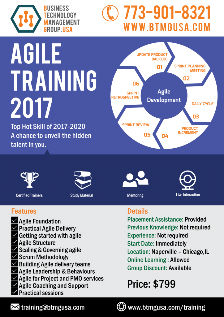 Agile Scrum Master Course Offered By Btmg Usa With Job